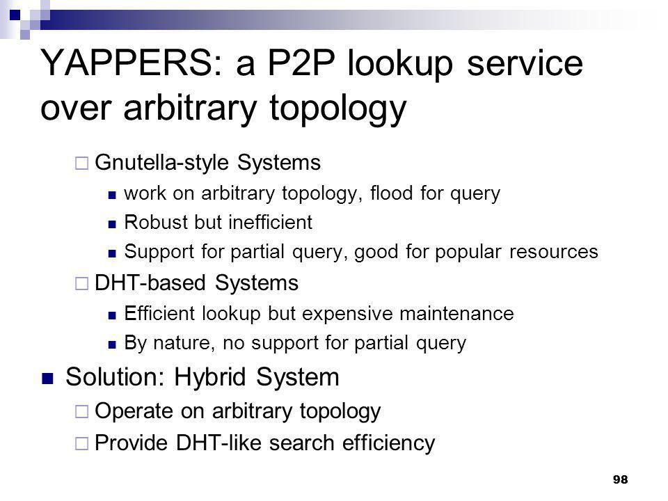 YAPPERS: a P2P lookup service over arbitrary topology