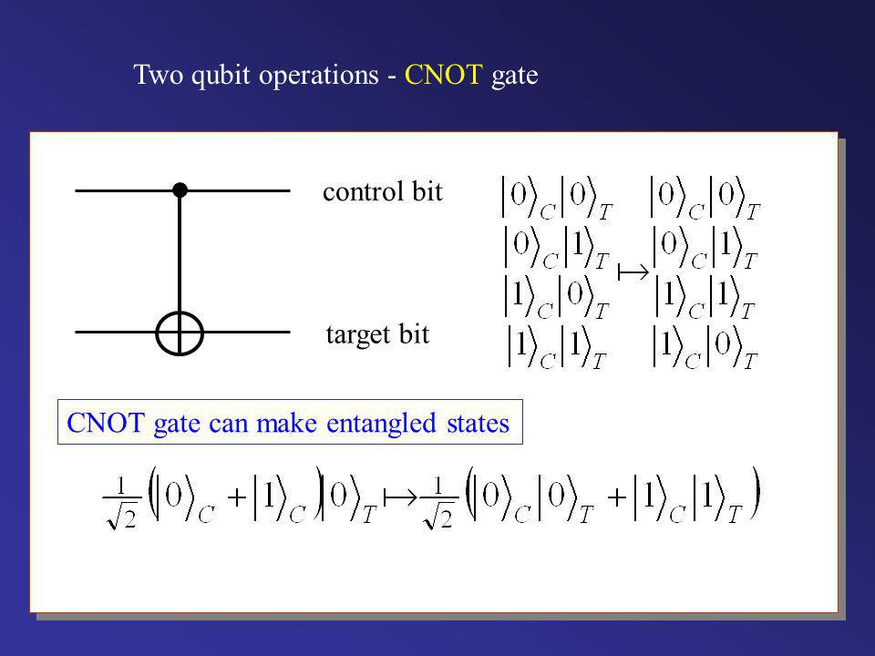 Two qubit operations - CNOT gate
