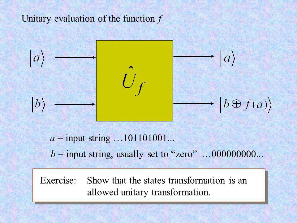 Unitary evaluation of the function f
