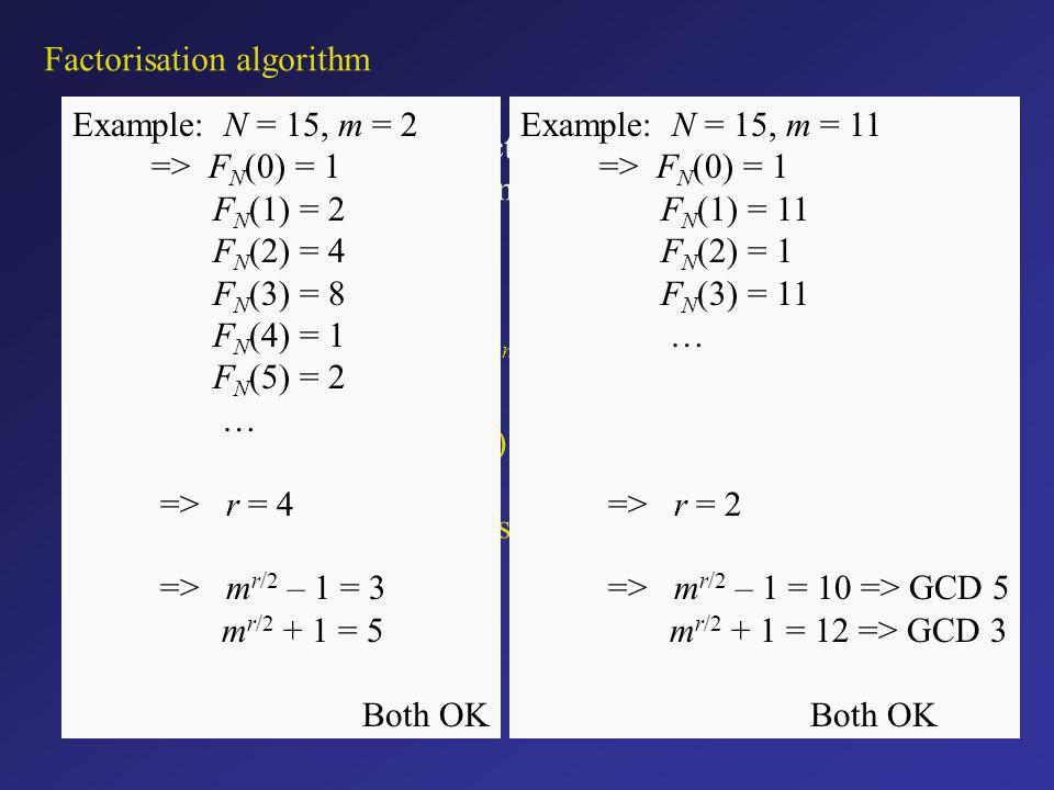 Factorisation algorithm
