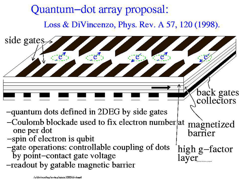 Quantum-dot array proposal