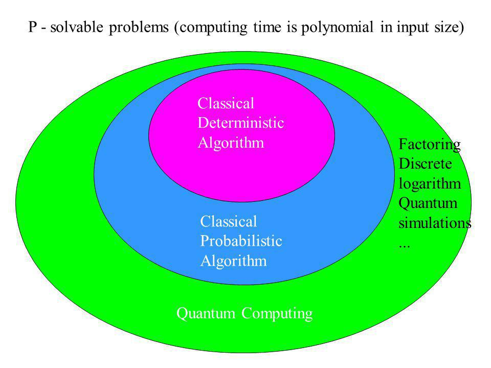 P - solvable problems (computing time is polynomial in input size)