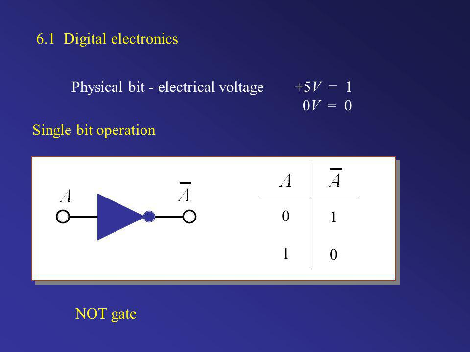 6.1 Digital electronics Physical bit - electrical voltage. +5V = 1. 0V = 0. Single bit operation.