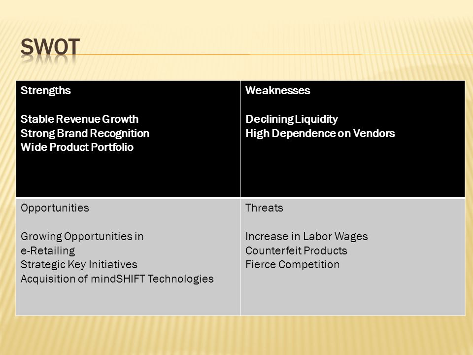 SWOT Strengths Stable Revenue Growth Strong Brand Recognition