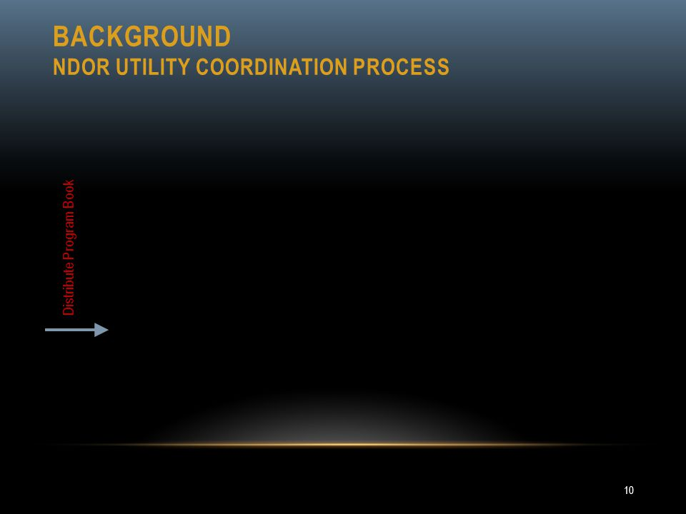 BACKGROUND NDOR Utility coordination process