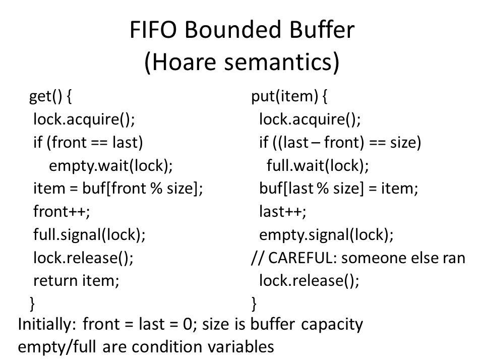 FIFO Bounded Buffer (Hoare semantics)