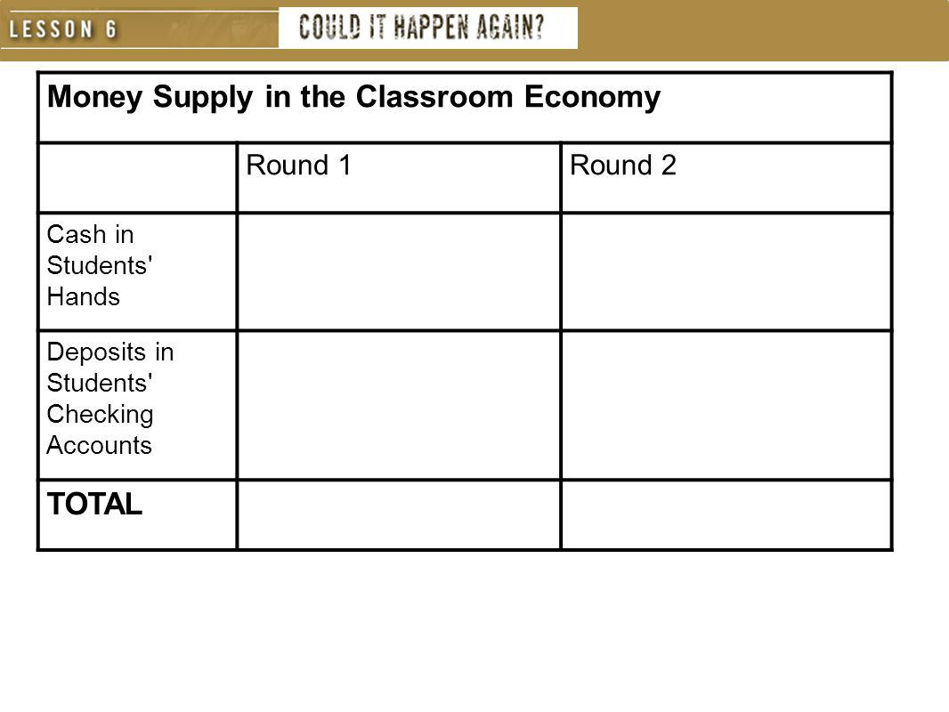 Money Supply in the Classroom Economy