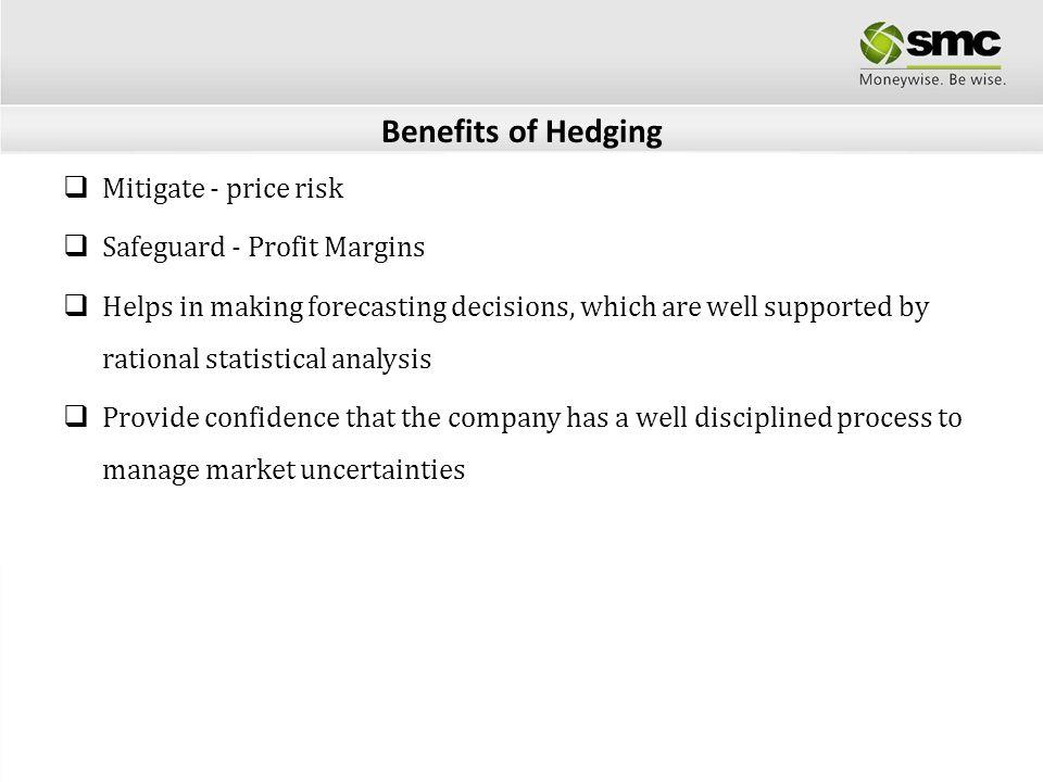 Benefits of Hedging Mitigate - price risk Safeguard - Profit Margins