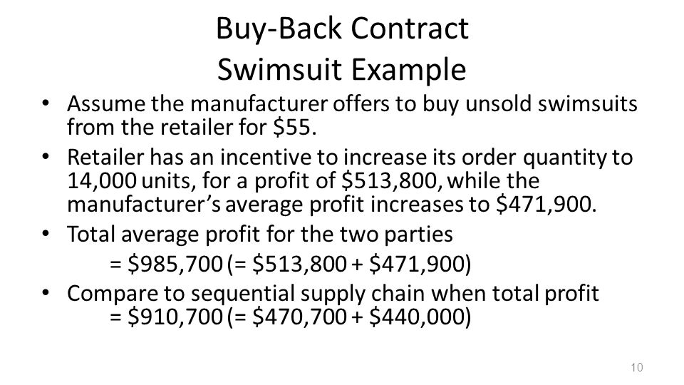 Chapter  Supply Contracts  Ppt Video Online Download