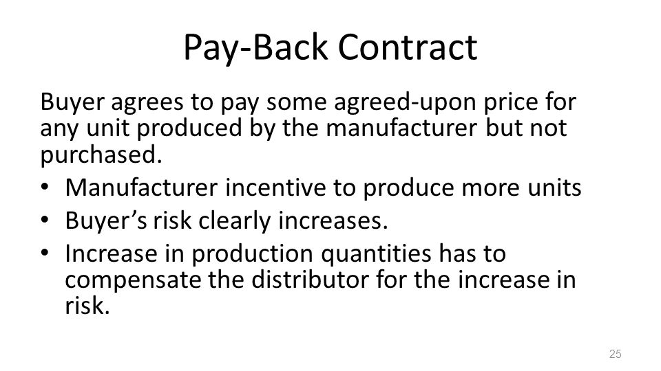 Pay-Back Contract Buyer agrees to pay some agreed-upon price for any unit produced by the manufacturer but not purchased.