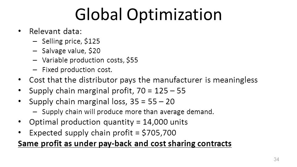 Global Optimization Relevant data: