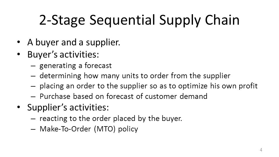 2-Stage Sequential Supply Chain