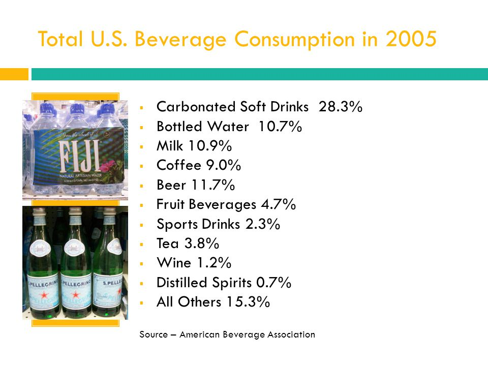 Total U.S. Beverage Consumption in 2005
