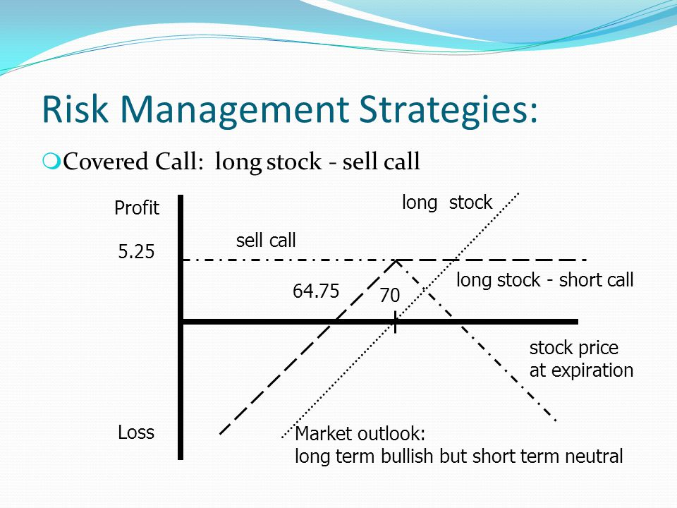 Stock options short term long term