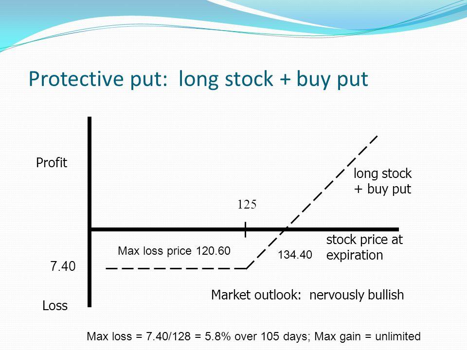 Protective put: long stock + buy put