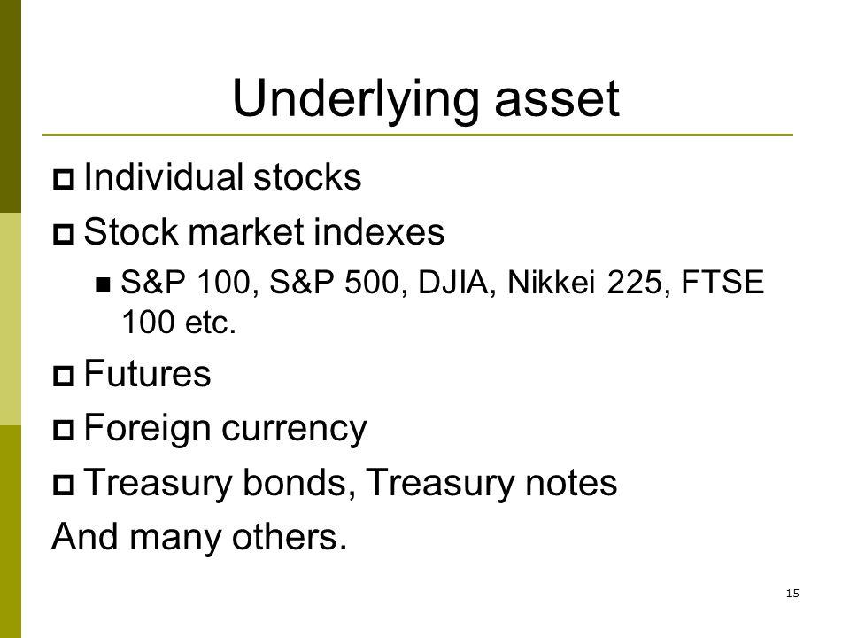 Underlying asset Individual stocks Stock market indexes Futures