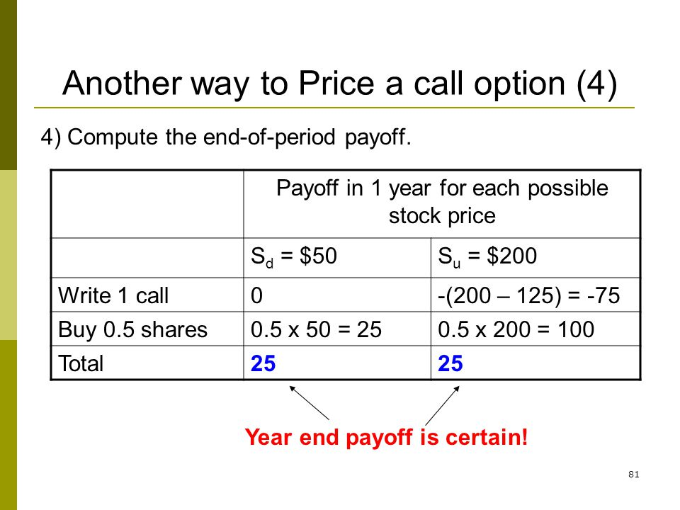 Another way to Price a call option (4)