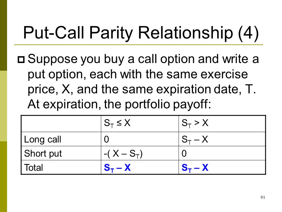 Put-Call Parity Relationship (4)