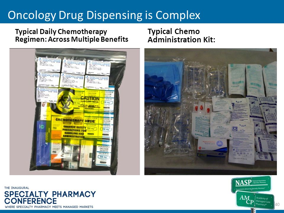 Oncology Drug Dispensing is Complex