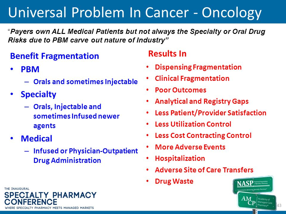 Universal Problem In Cancer - Oncology