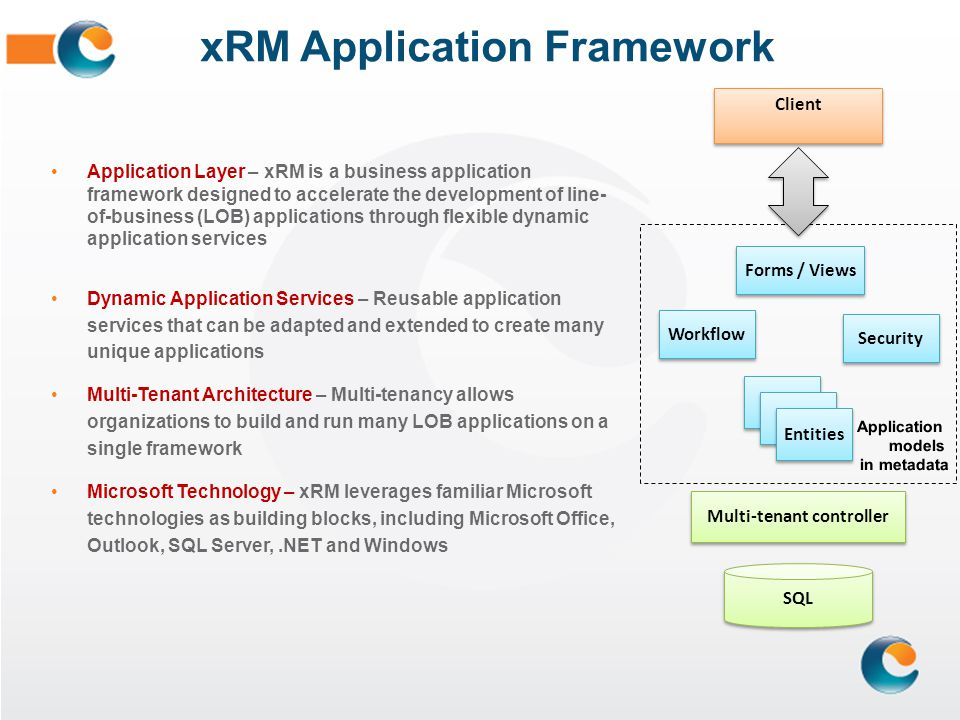 xRM Application Framework