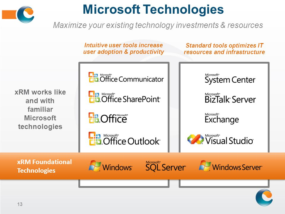 Microsoft Technologies Maximize your existing technology investments & resources
