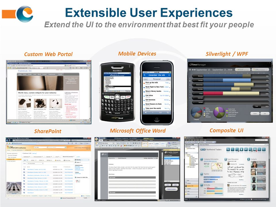 Extensible User Experiences Extend the UI to the environment that best fit your people