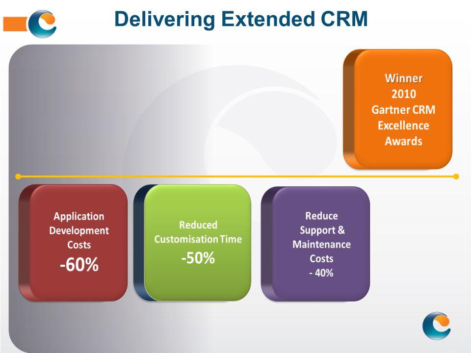 Delivering Extended CRM