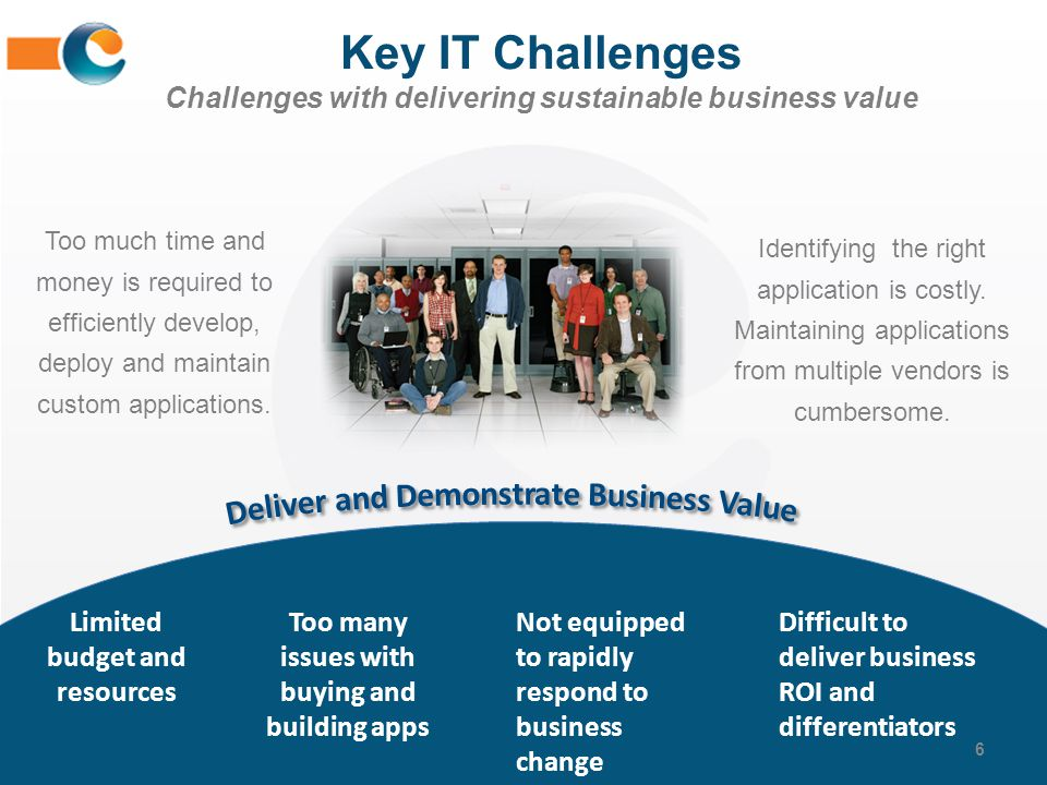 Key IT Challenges Challenges with delivering sustainable business value