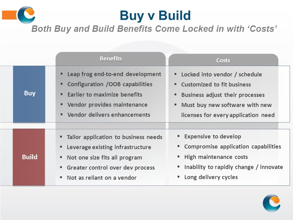 Buy v Build Both Buy and Build Benefits Come Locked in with 'Costs'