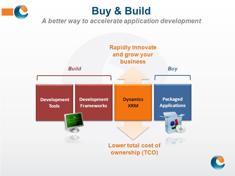 Buy & Build A better way to accelerate application development