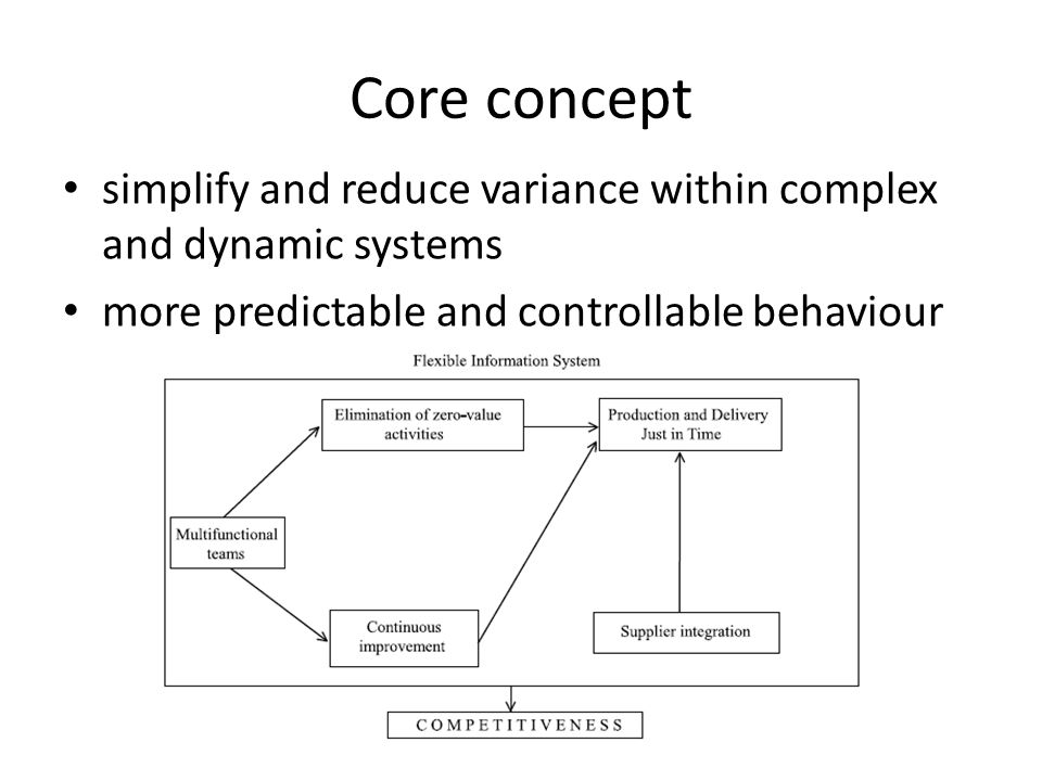 Core concept simplify and reduce variance within complex and dynamic systems.