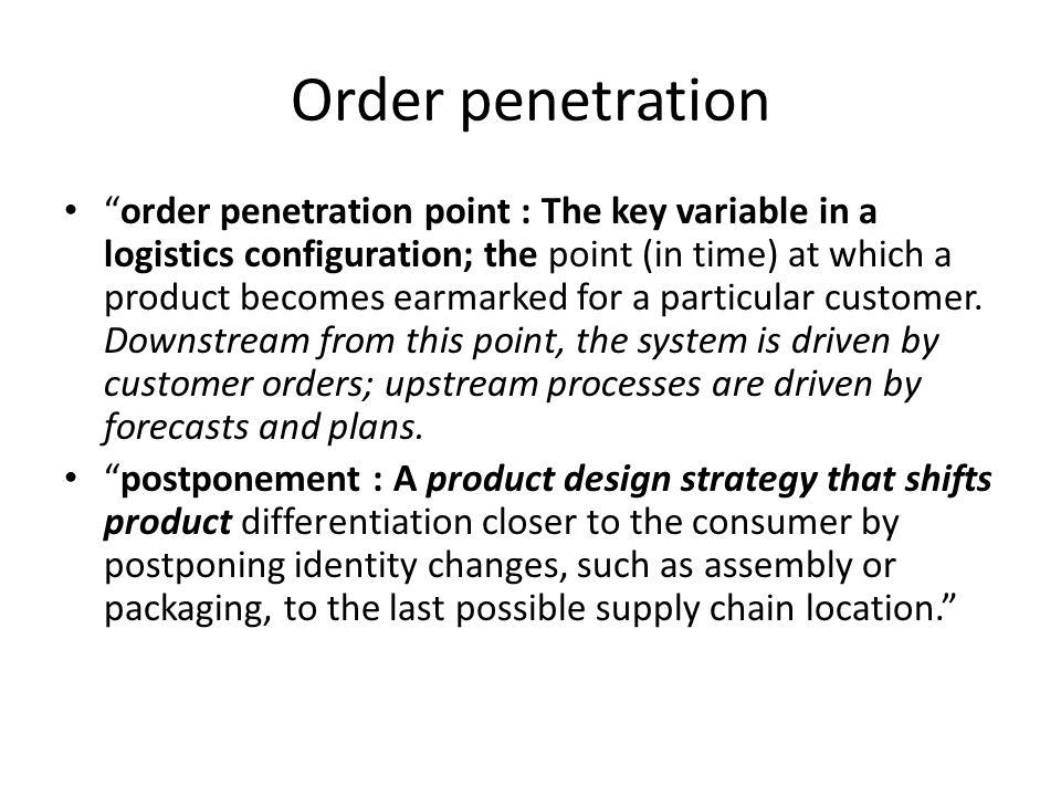 Order penetration