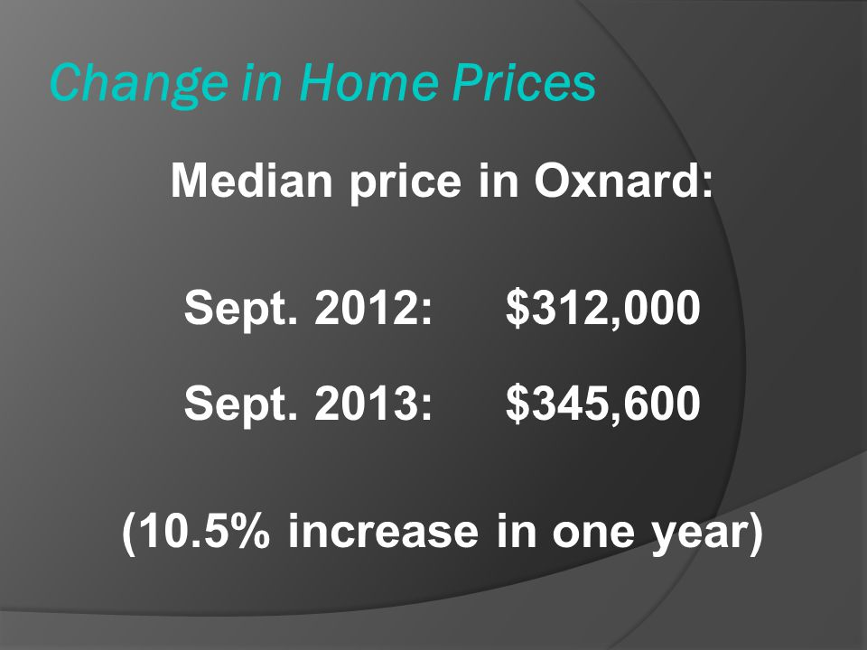 Median price in Oxnard: (10.5% increase in one year)