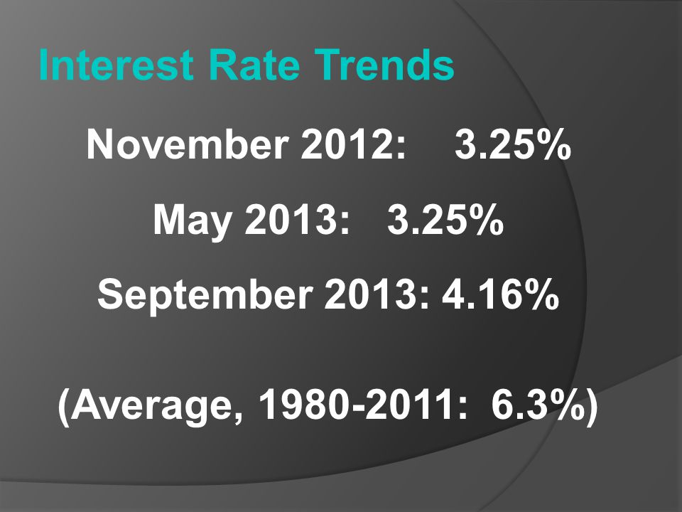 Interest Rate Trends November 2012: 3.25% May 2013: 3.25%