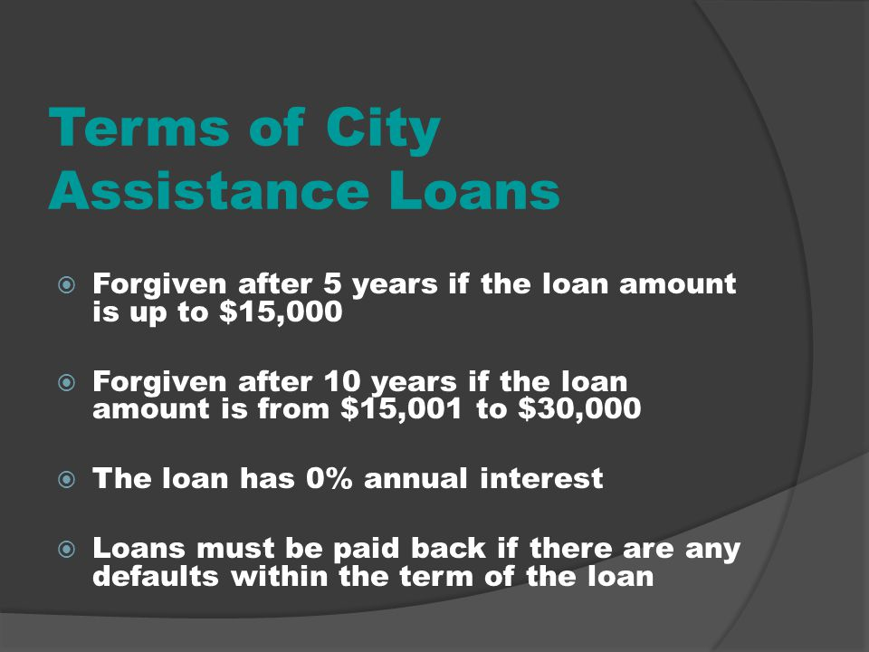 Terms of City Assistance Loans