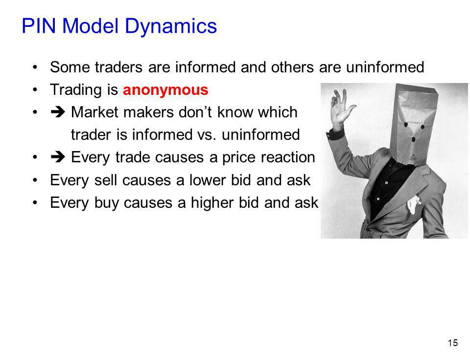 PIN Model Dynamics Some traders are informed and others are uninformed
