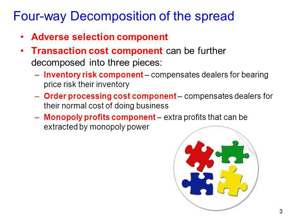 Four-way Decomposition of the spread