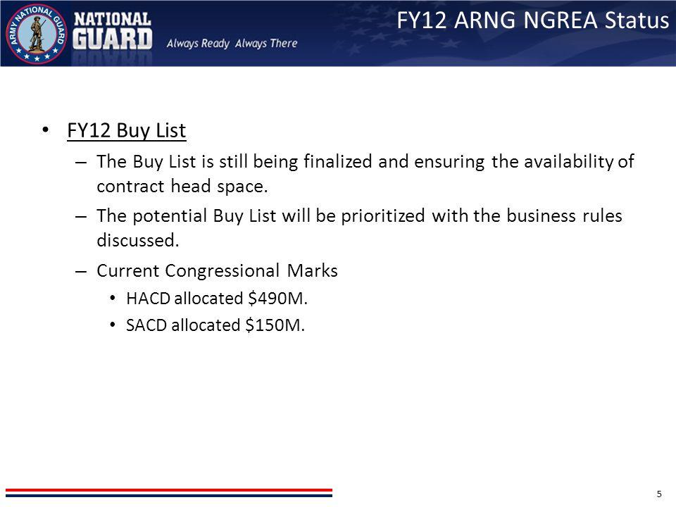 FY12 ARNG NGREA Status FY12 Buy List