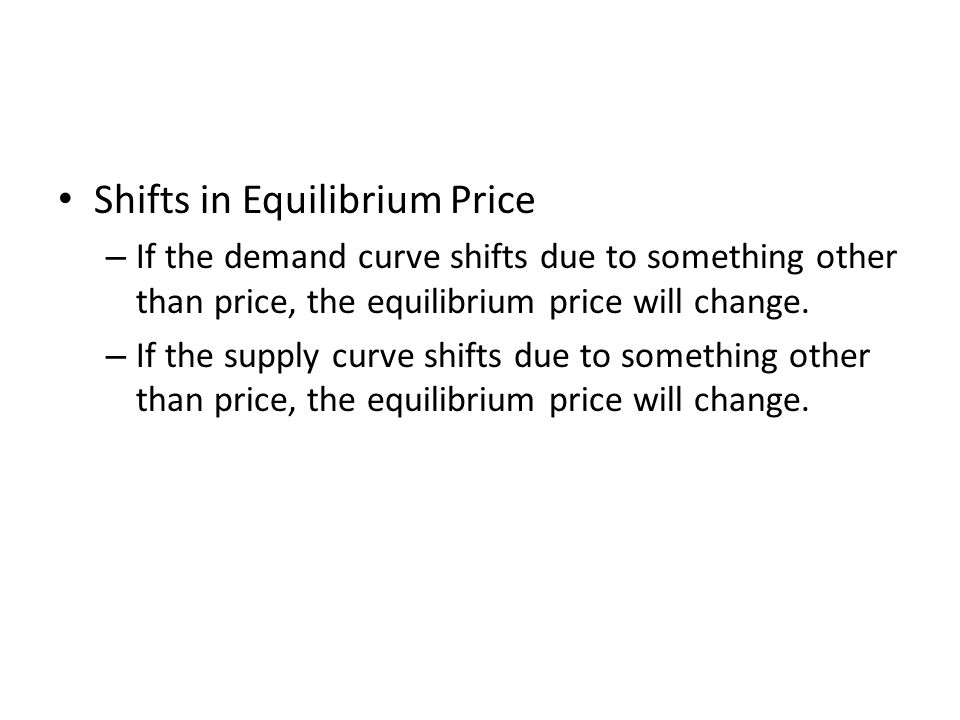 Shifts in Equilibrium Price