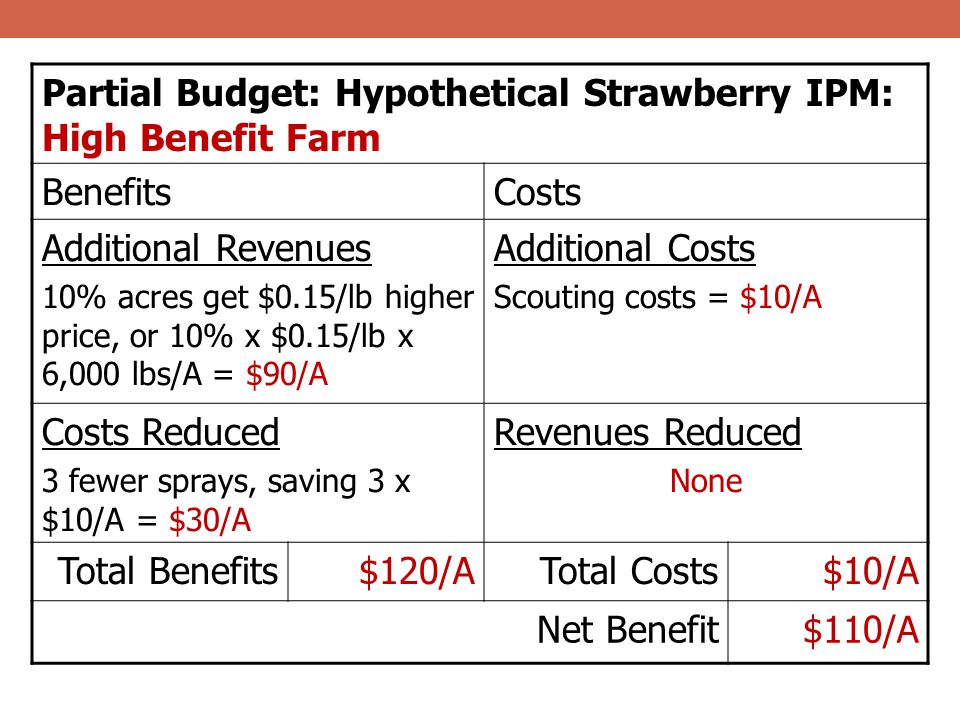 Partial Budget: Hypothetical Strawberry IPM: High Benefit Farm