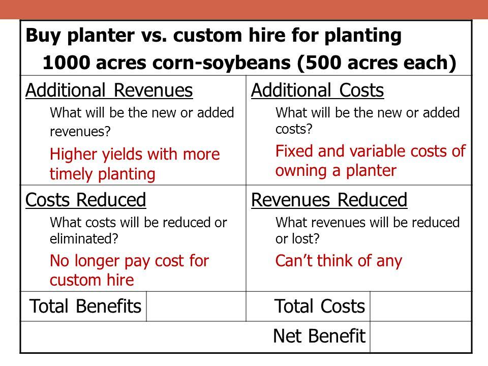 Buy planter vs. custom hire for planting