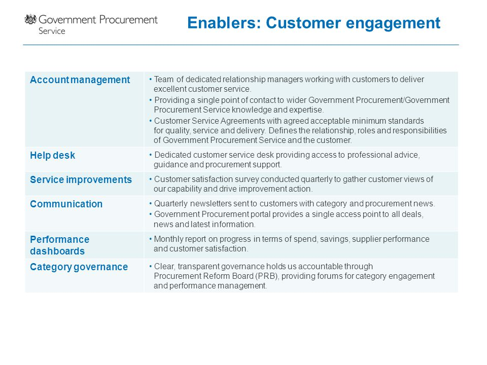 Enablers: Customer engagement