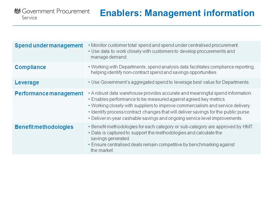 Enablers: Management information
