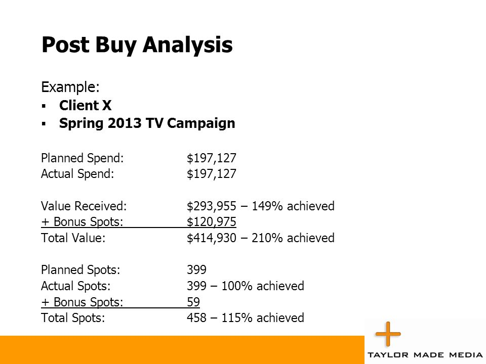 Post Buy Analysis Example: Client X Spring 2013 TV Campaign