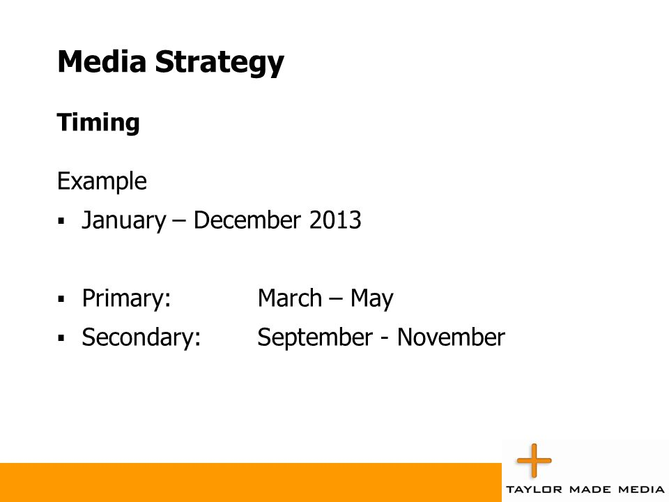 Media Strategy Timing Example January – December 2013