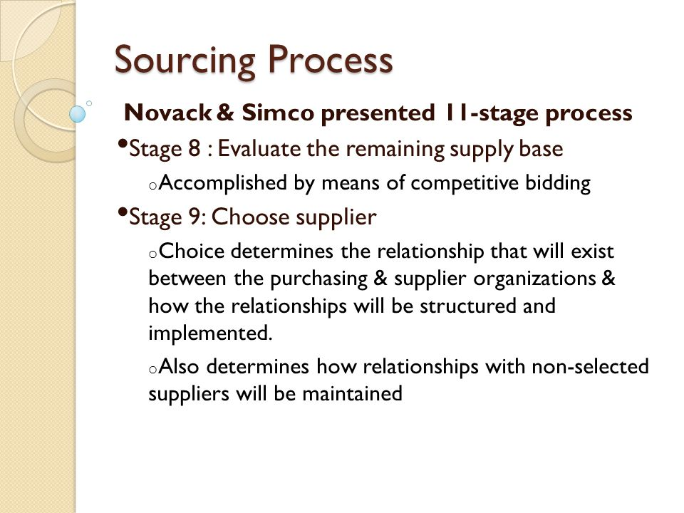 Sourcing Process Novack & Simco presented 11-stage process