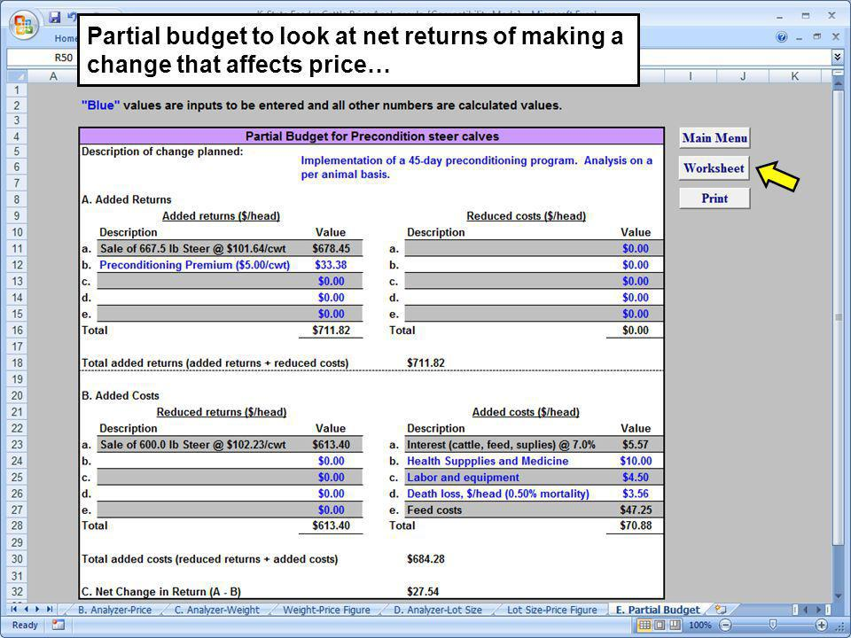 Partial budget to look at net returns of making a change that affects price…