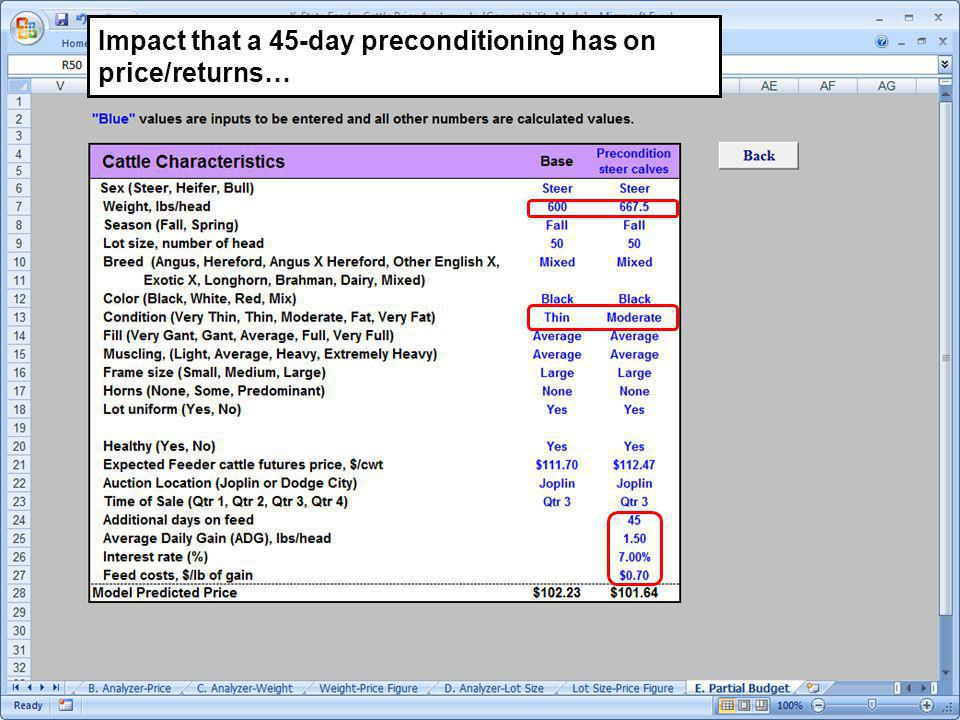 Impact that a 45-day preconditioning has on price/returns…