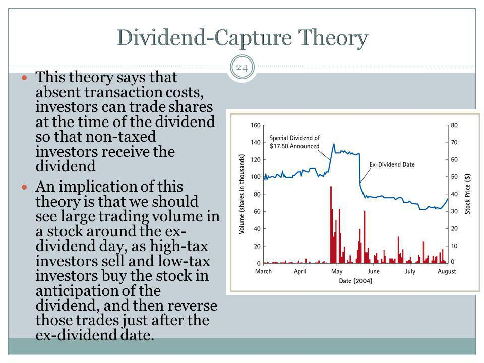 Dividend-Capture Theory